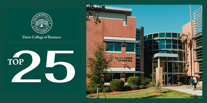 Featured Image for 2020-2021 Davis College of Business Top 25